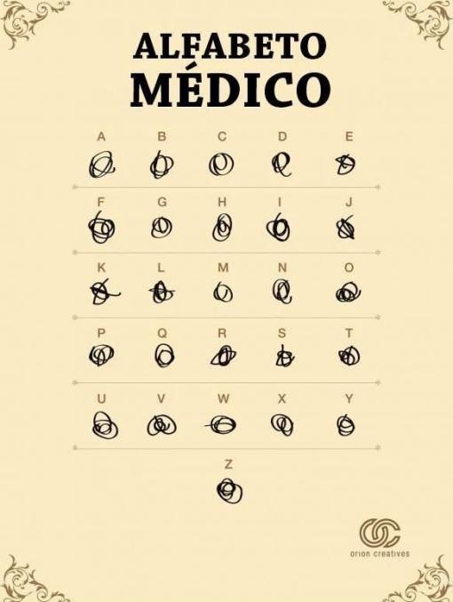 alfabeto-médico